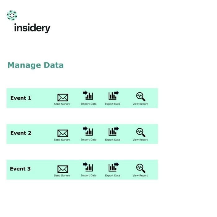 Data import, Visitor feedback, KPIs - all in one platform