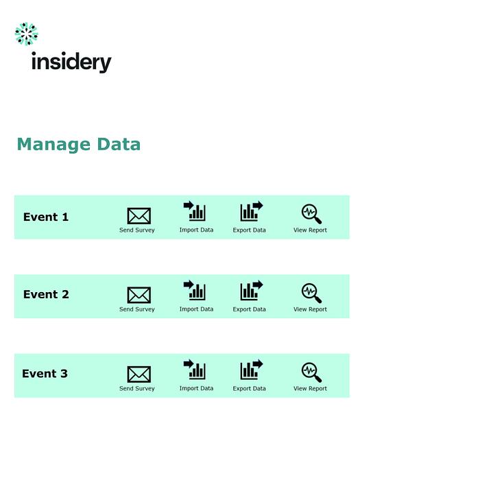 Datenimport, Besucherfeedback, Kennzahlen alles auf einer Plattform